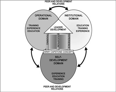 Benchmarking multilevel methods in leadership : The ...